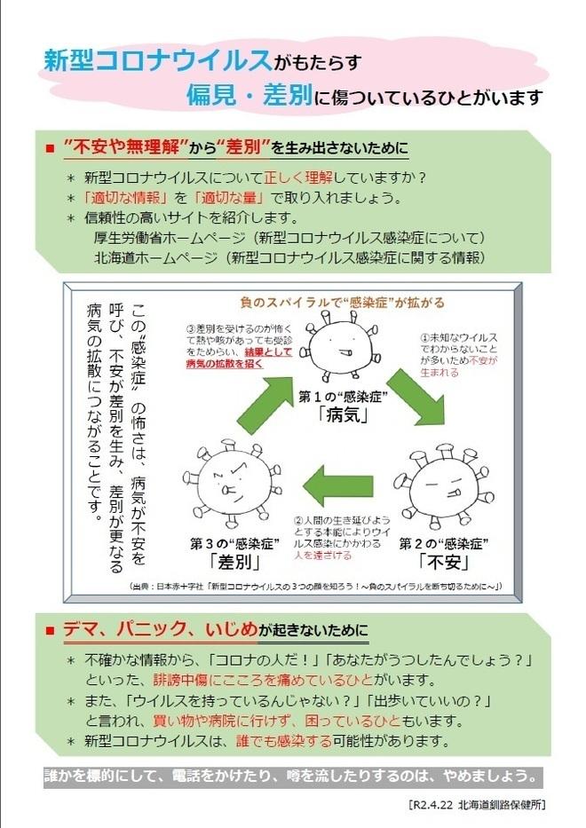 熱 コロナ ない ウイルス が