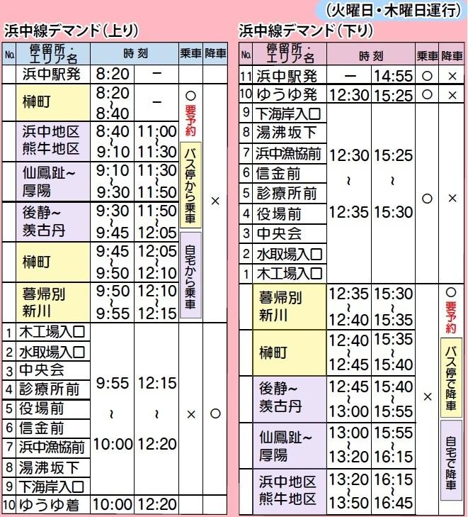 表 釧路 バス 時刻